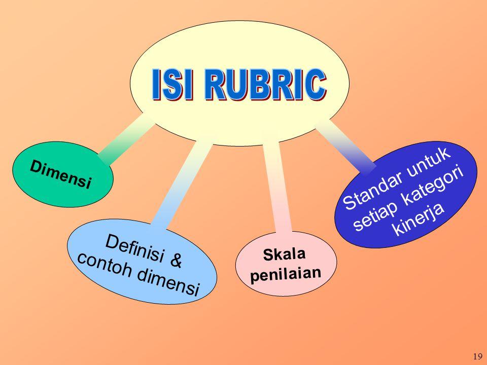 ISI RUBRIC Standar untuk setiap kategori kinerja