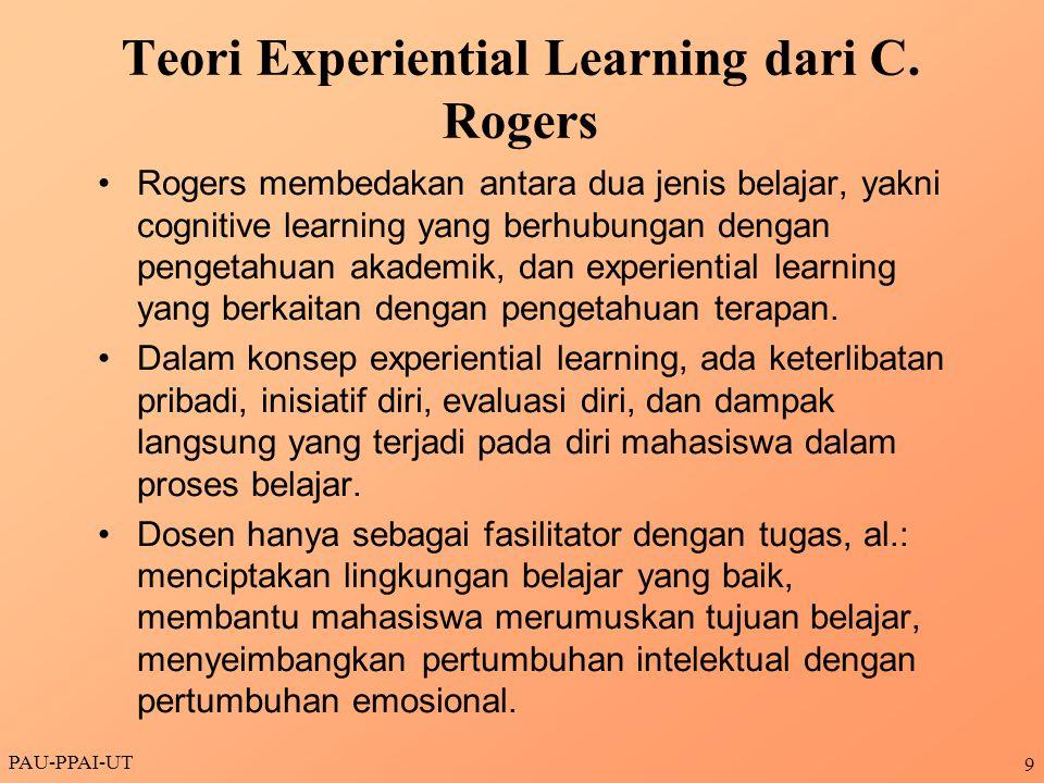 Teori Experiential Learning dari C. Rogers
