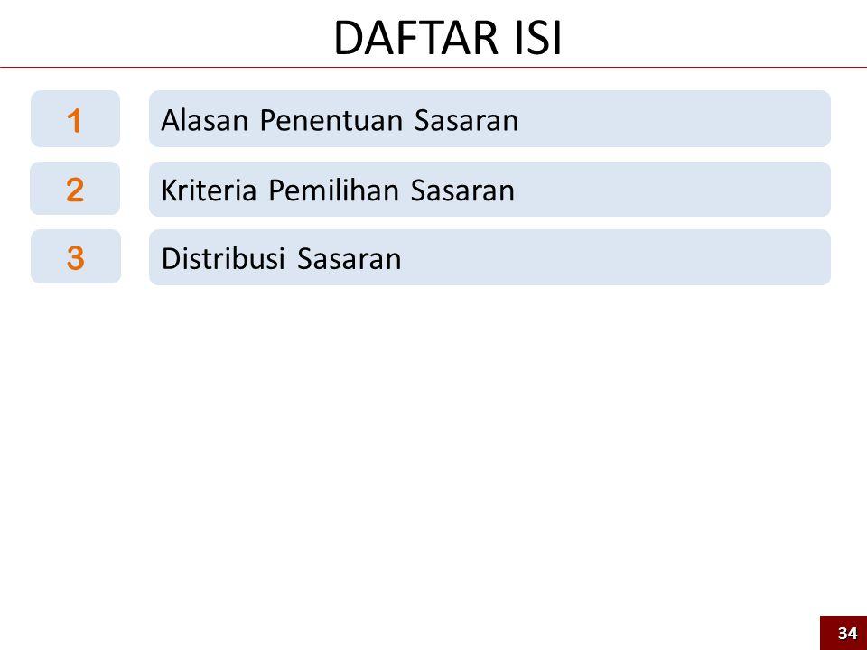 DAFTAR ISI 1 Alasan Penentuan Sasaran 2 Kriteria Pemilihan Sasaran 3