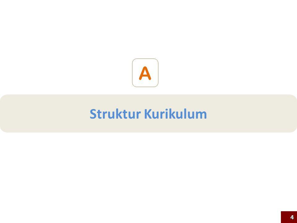 A Struktur Kurikulum 4