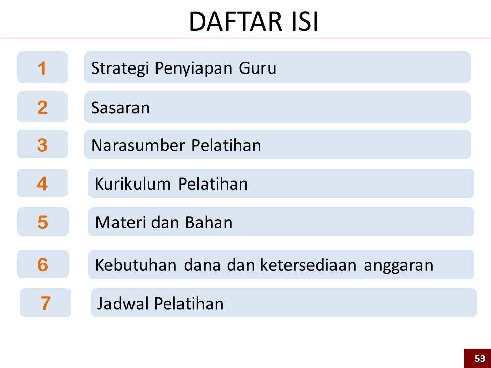 DAFTAR ISI 1 Strategi Penyiapan Guru 2 Sasaran 3 Narasumber Pelatihan