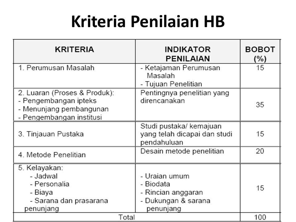 Kriteria Penilaian HB