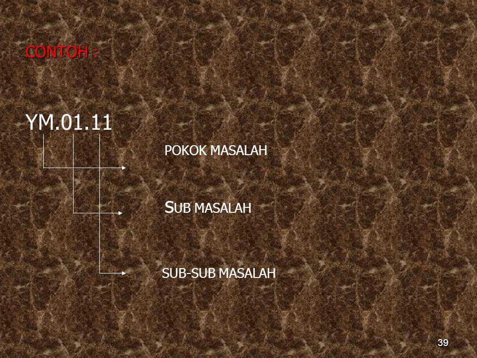 CONTOH : YM.01.11 POKOK MASALAH sUB MASALAH SUB-SUB MASALAH
