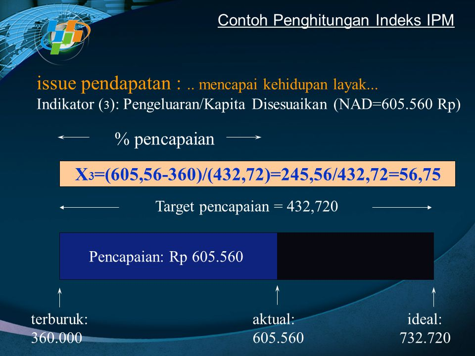 Contoh Penghitungan Indeks IPM