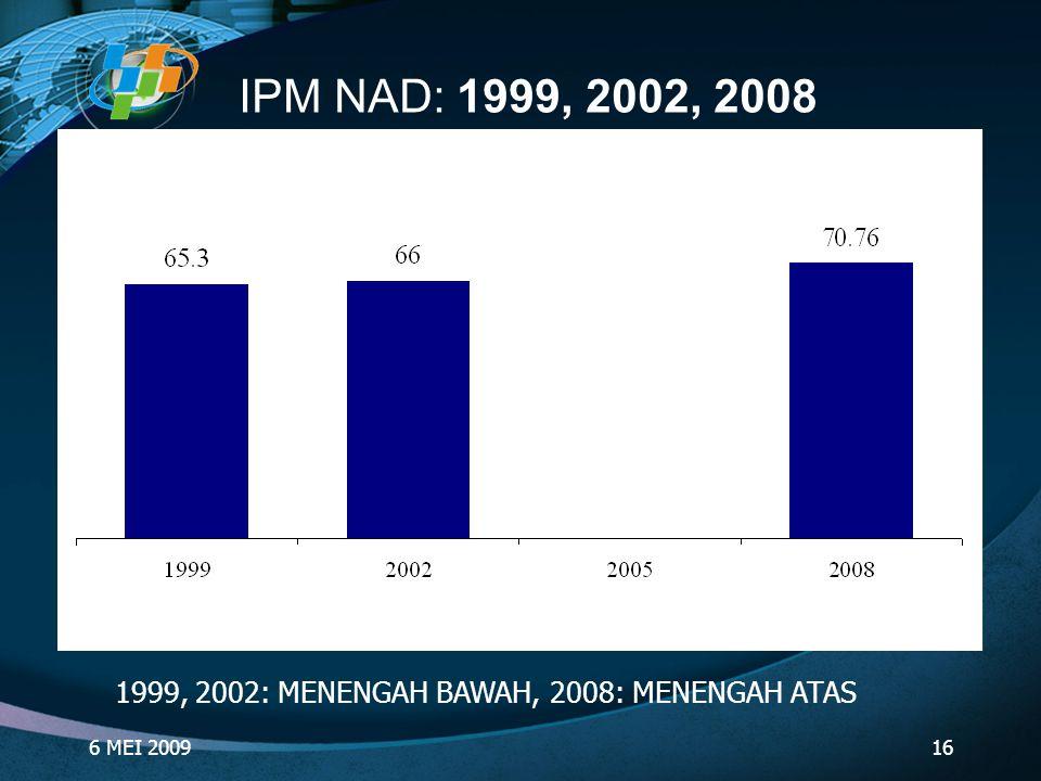 IPM NAD: 1999, 2002, 2008 1999, 2002: MENENGAH BAWAH, 2008: MENENGAH ATAS 6 MEI 2009 16