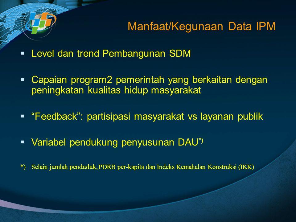 Manfaat/Kegunaan Data IPM