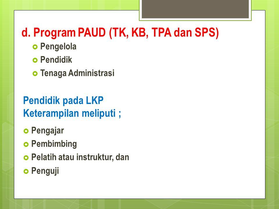 Pendidik pada LKP Keterampilan meliputi ;