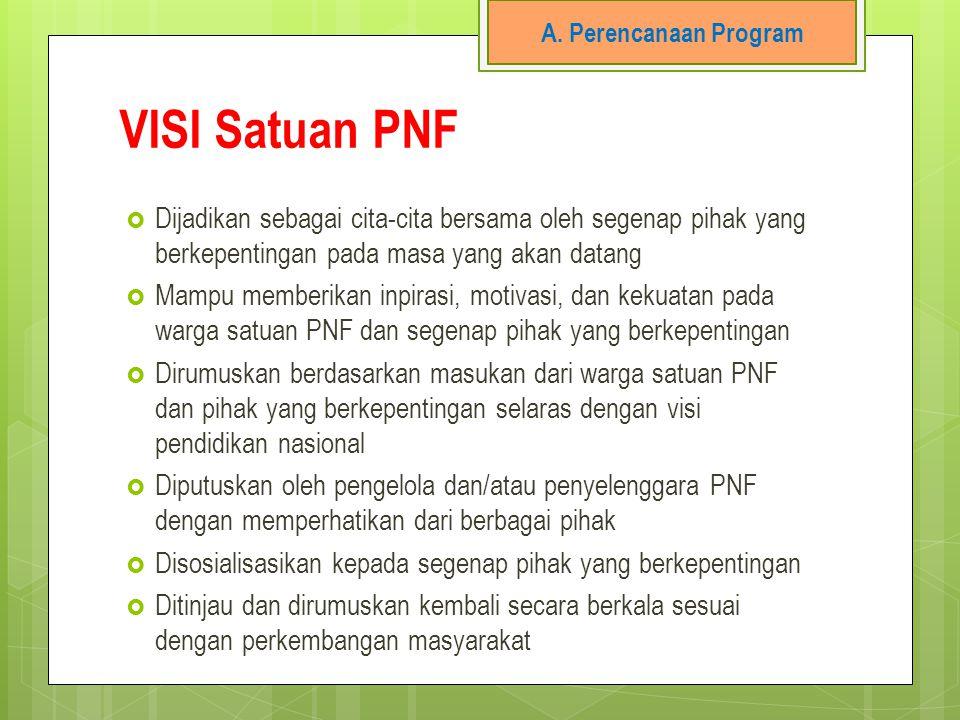 A. Perencanaan Program VISI Satuan PNF. Dijadikan sebagai cita-cita bersama oleh segenap pihak yang berkepentingan pada masa yang akan datang.