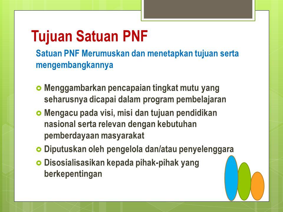 Tujuan Satuan PNF Satuan PNF Merumuskan dan menetapkan tujuan serta mengembangkannya.