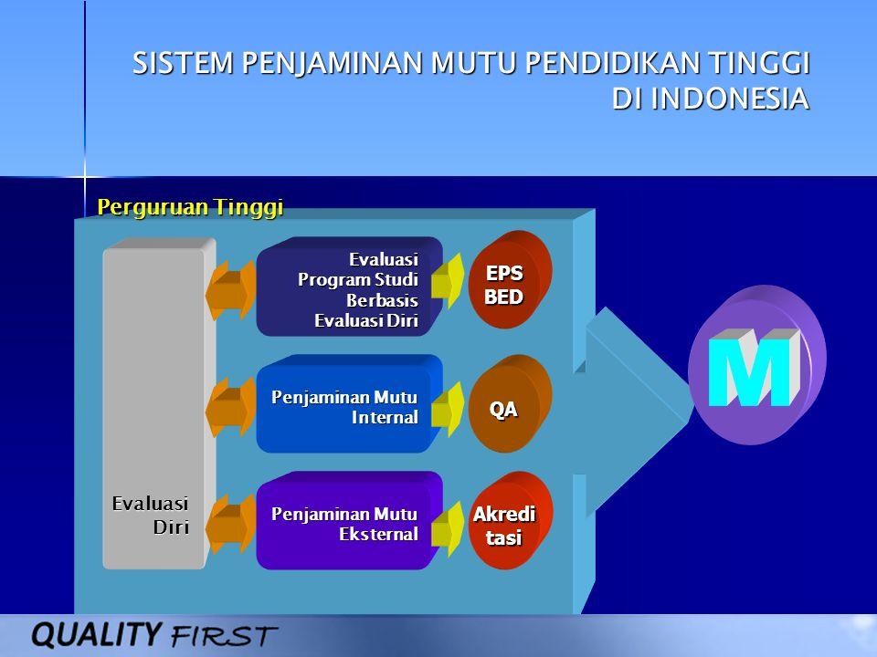 M SISTEM PENJAMINAN MUTU PENDIDIKAN TINGGI DI INDONESIA