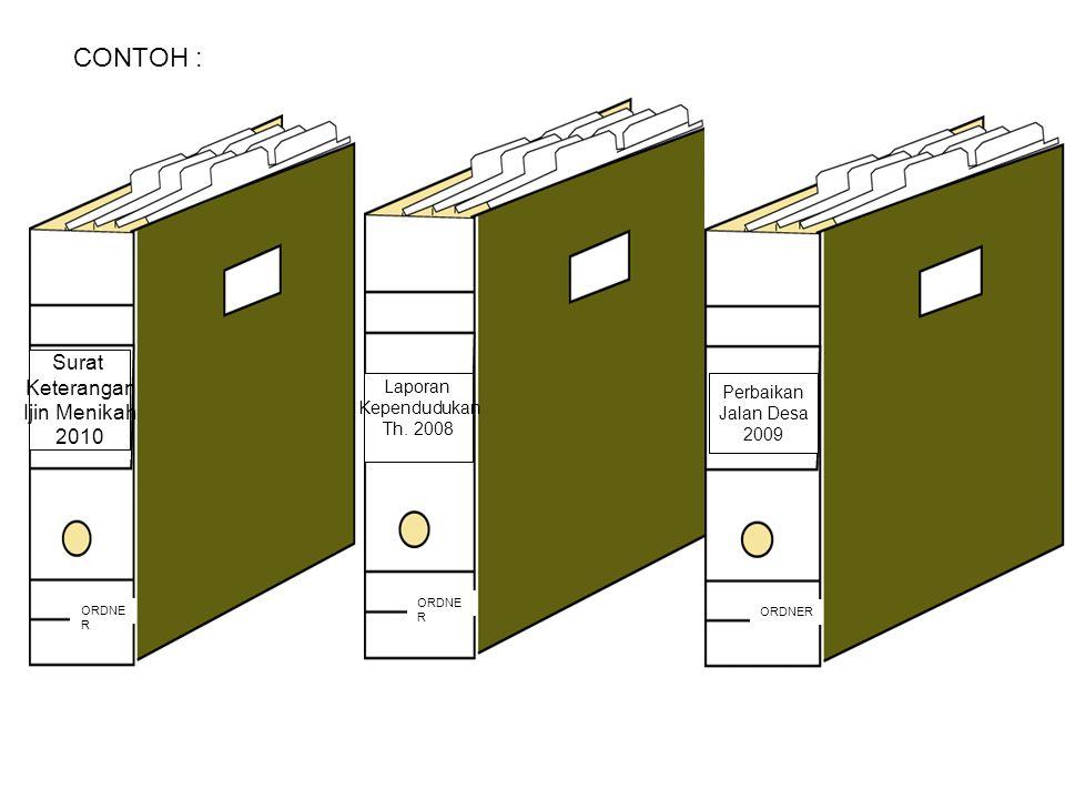 CONTOH : Surat Keterangan Ijin Menikah 2010 Laporan Perbaikan