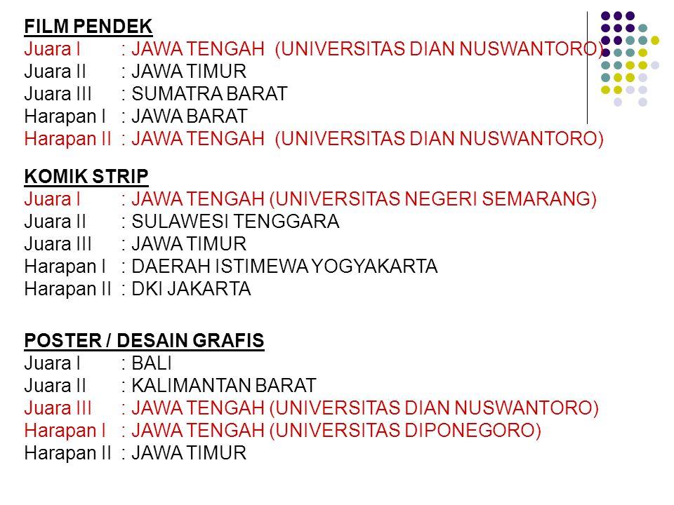 FILM PENDEK Juara I : JAWA TENGAH (UNIVERSITAS DIAN NUSWANTORO) Juara II : JAWA TIMUR. Juara III : SUMATRA BARAT.
