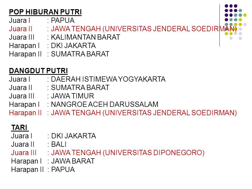POP HIBURAN PUTRI Juara I : PAPUA. Juara II : JAWA TENGAH (UNIVERSITAS JENDERAL SOEDIRMAN) Juara III : KALIMANTAN BARAT.
