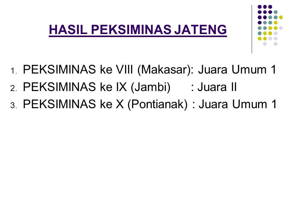HASIL PEKSIMINAS JATENG