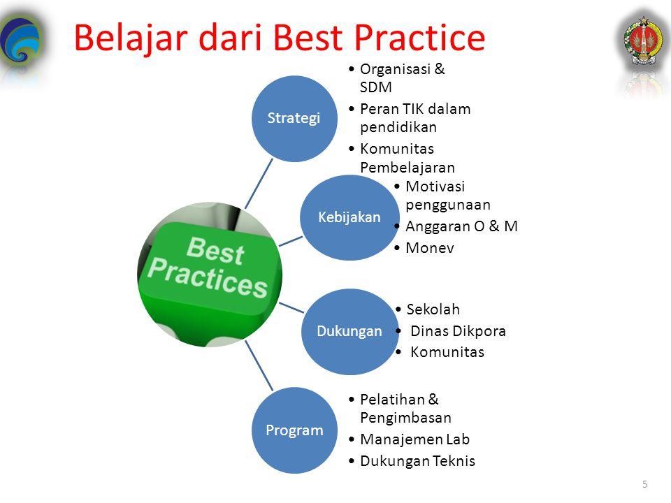 Belajar dari Best Practice