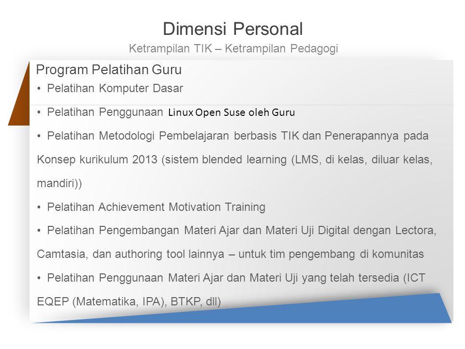 Dimensi Personal Program Pelatihan Guru