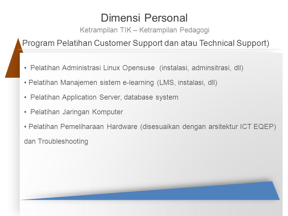 Dimensi Personal Ketrampilan TIK – Ketrampilan Pedagogi. Program Pelatihan Customer Support dan atau Technical Support)