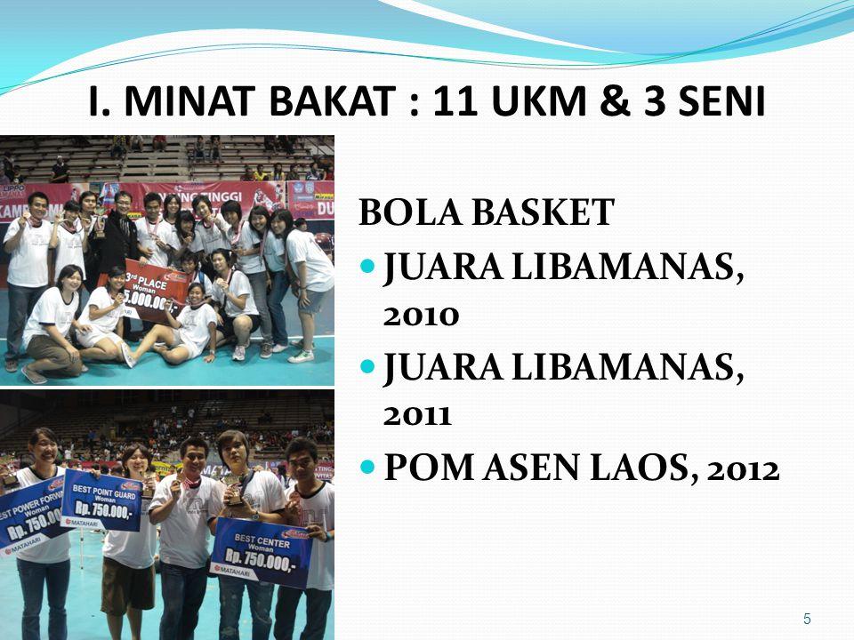 I. MINAT BAKAT : 11 UKM & 3 SENI