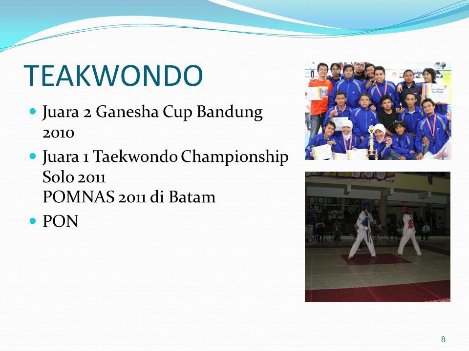 TEAKWONDO Juara 2 Ganesha Cup Bandung 2010