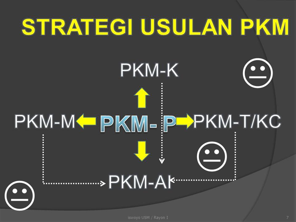    STRATEGI USULAN PKM PKM- P PKM-K PKM-M PKM-T/KC PKM-AI