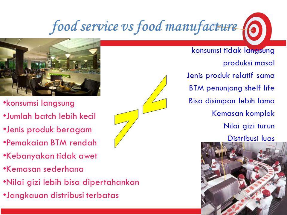 food service vs food manufacture