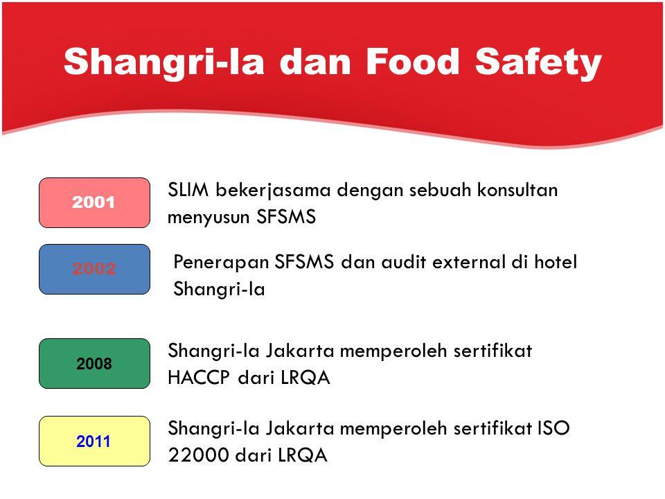 Shangri-la dan Food Safety
