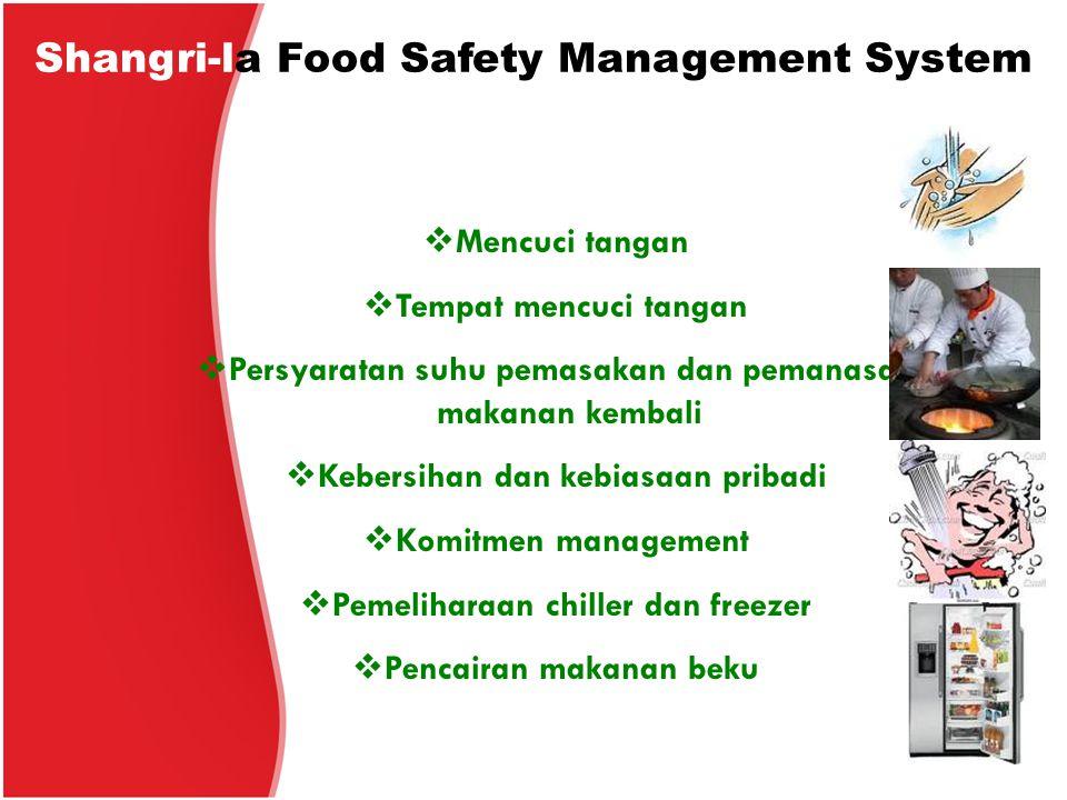 Shangri-la Food Safety Management System