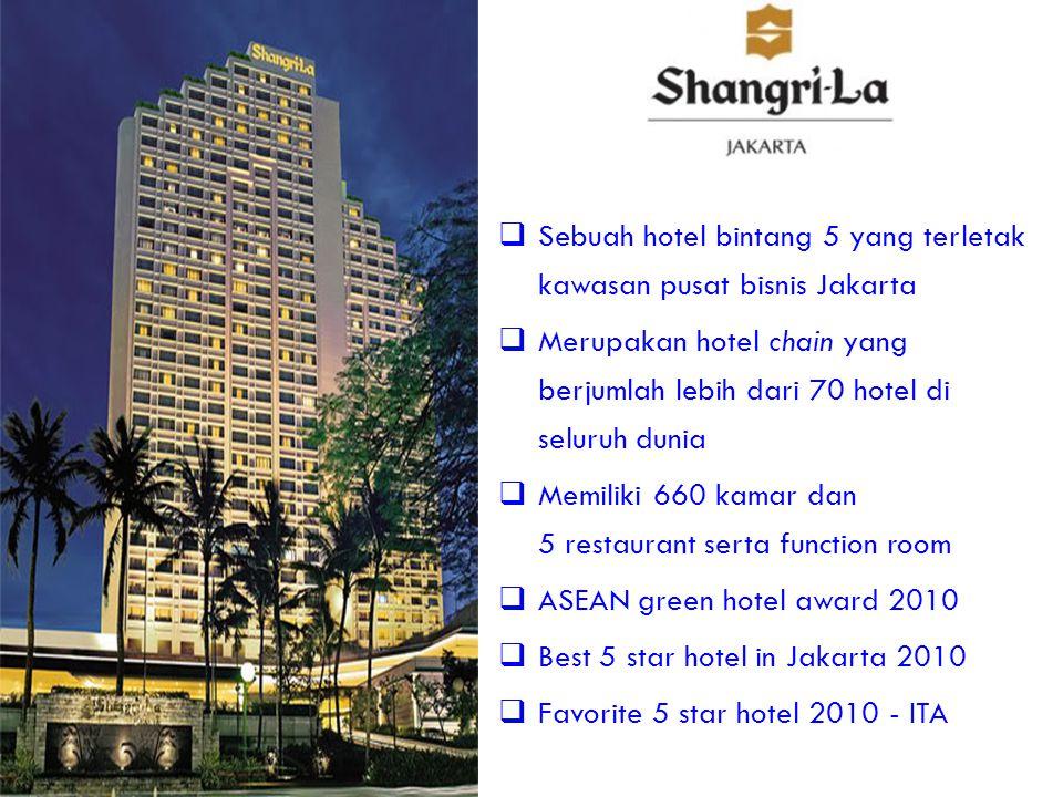 Sebuah hotel bintang 5 yang terletak kawasan pusat bisnis Jakarta