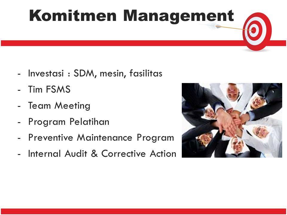 Komitmen Management Investasi : SDM, mesin, fasilitas Tim FSMS