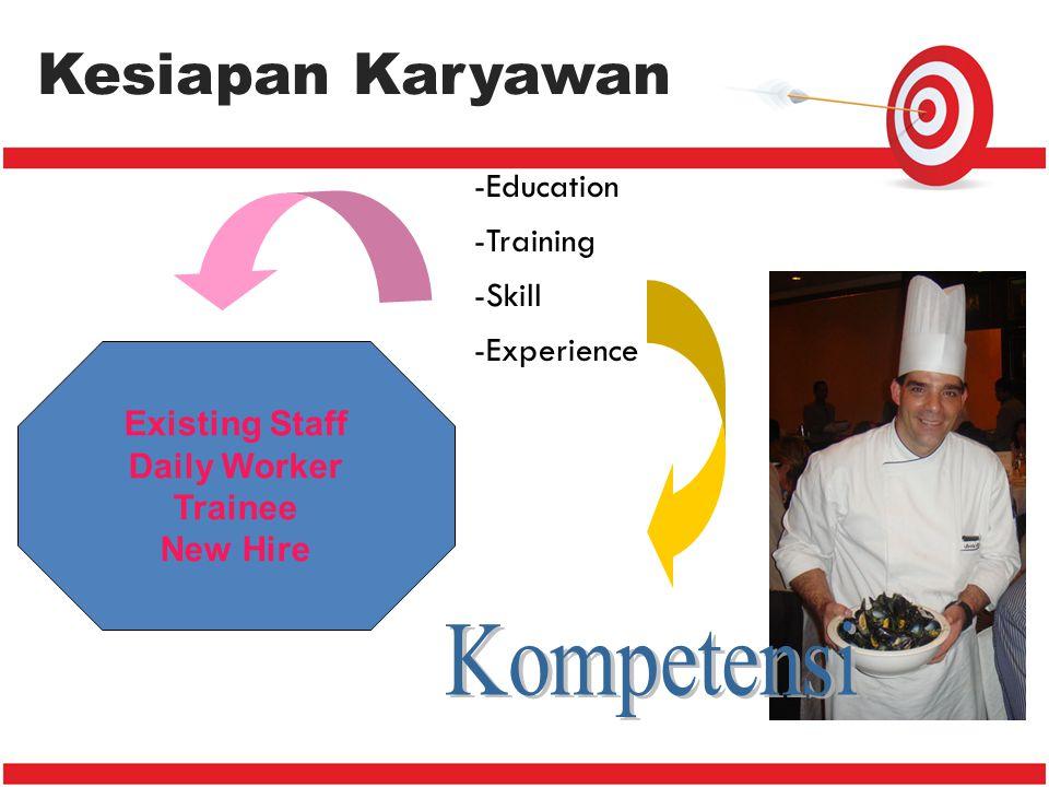 Kesiapan Karyawan Kompetensi Education Training Skill Experience