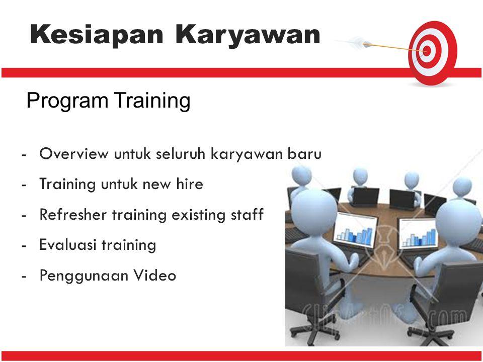 Kesiapan Karyawan Program Training