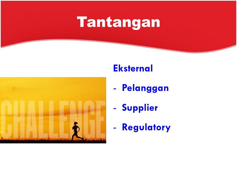 Tantangan Eksternal Pelanggan Supplier Regulatory