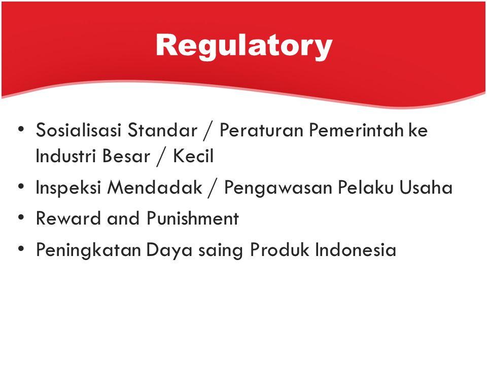 Regulatory Sosialisasi Standar / Peraturan Pemerintah ke Industri Besar / Kecil. Inspeksi Mendadak / Pengawasan Pelaku Usaha.