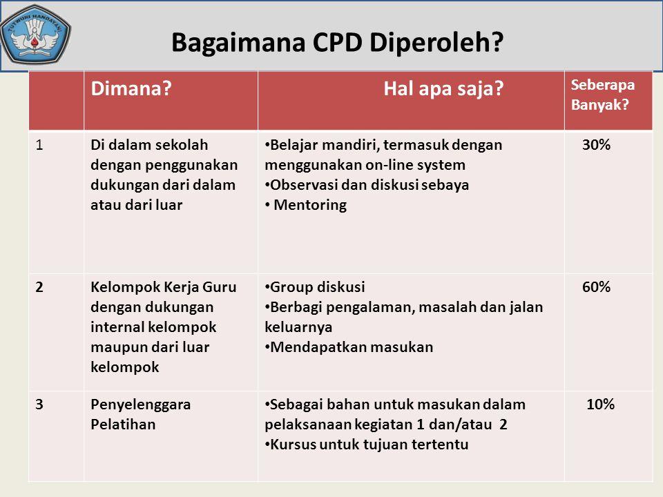 Bagaimana CPD Diperoleh