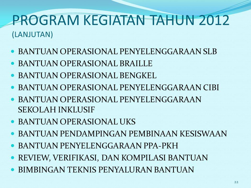 PROGRAM KEGIATAN TAHUN 2012 (LANJUTAN)