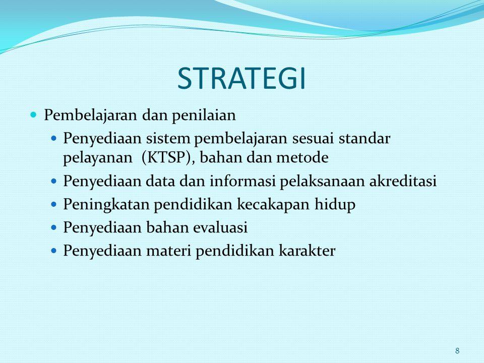 STRATEGI Pembelajaran dan penilaian