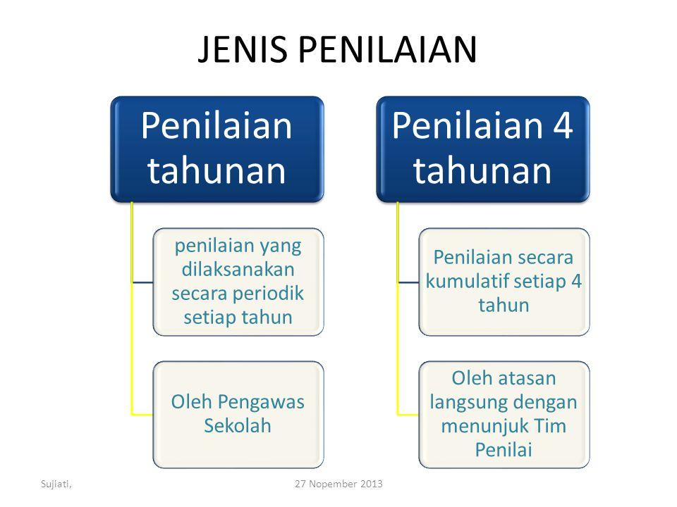 JENIS PENILAIAN Sujiati, 27 Nopember 2013 Penilaian tahunan