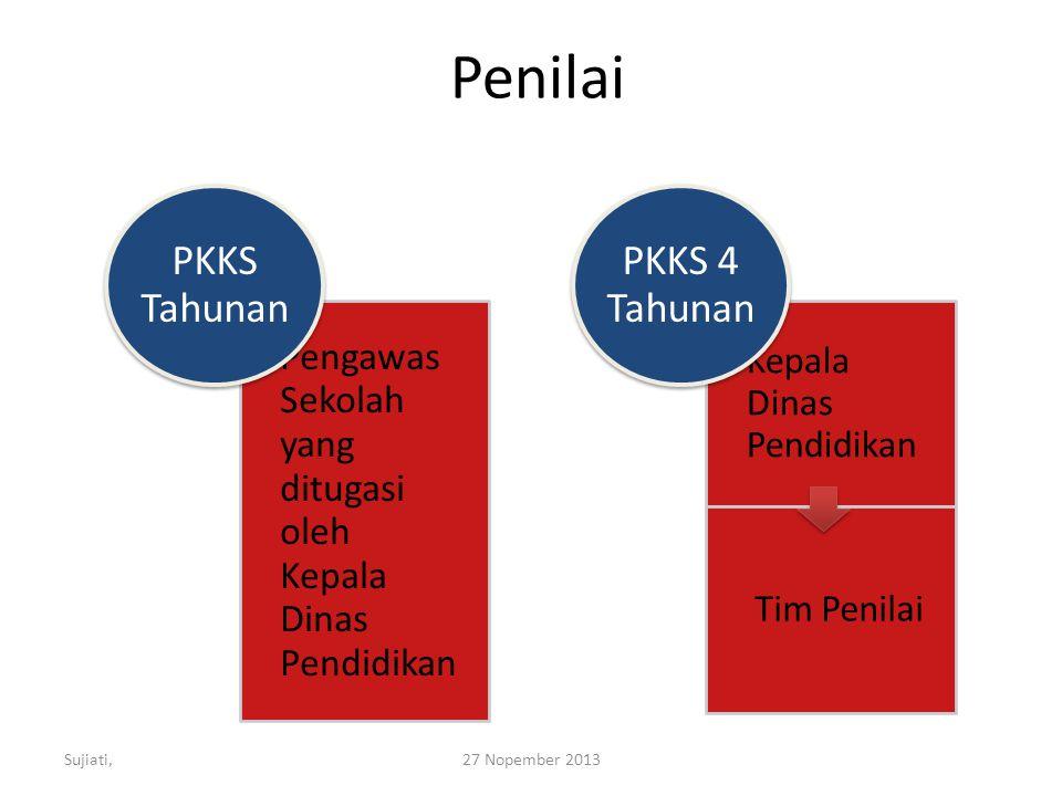 Penilai Sujiati, 27 Nopember 2013 PKKS Tahunan