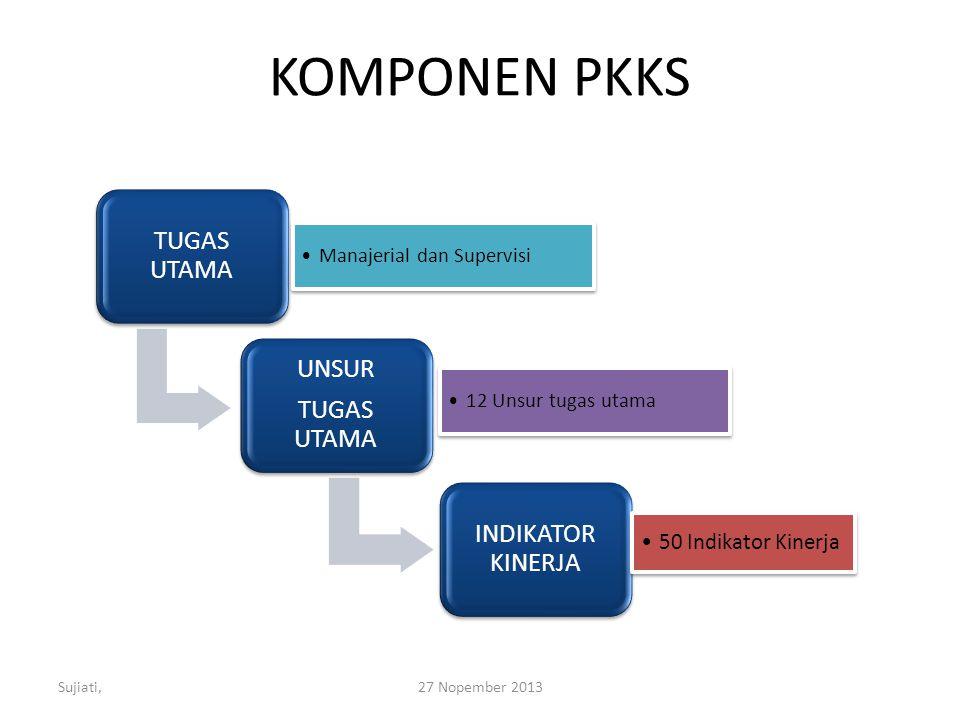 KOMPONEN PKKS Sujiati, 27 Nopember 2013 TUGAS UTAMA