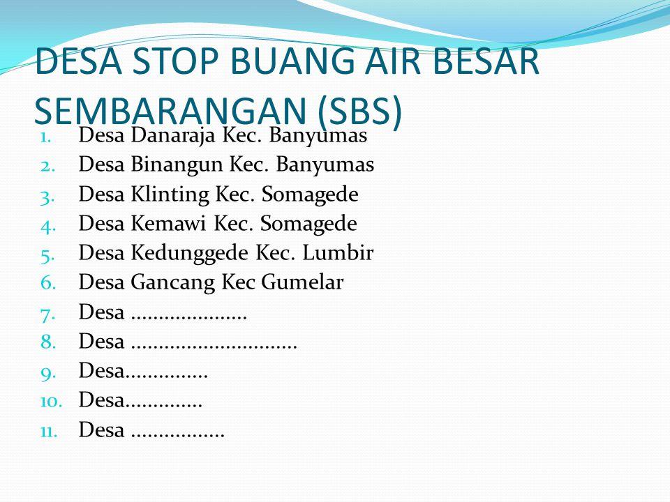 DESA STOP BUANG AIR BESAR SEMBARANGAN (SBS)