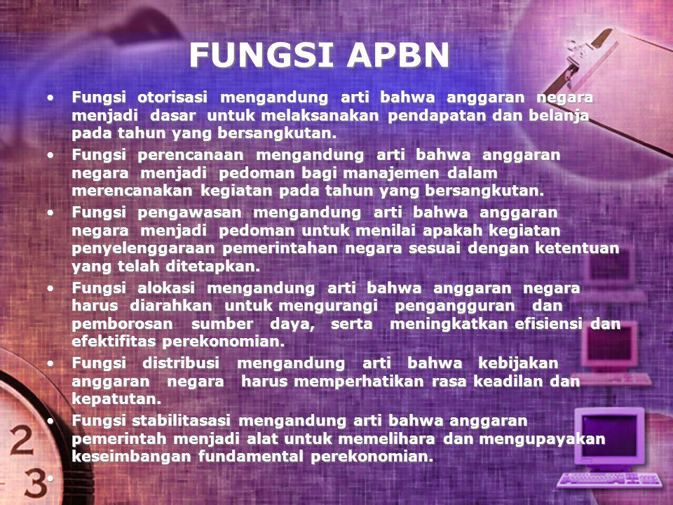 FUNGSI APBN