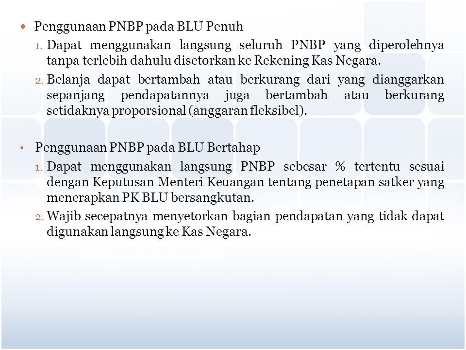 Penggunaan PNBP pada BLU Penuh