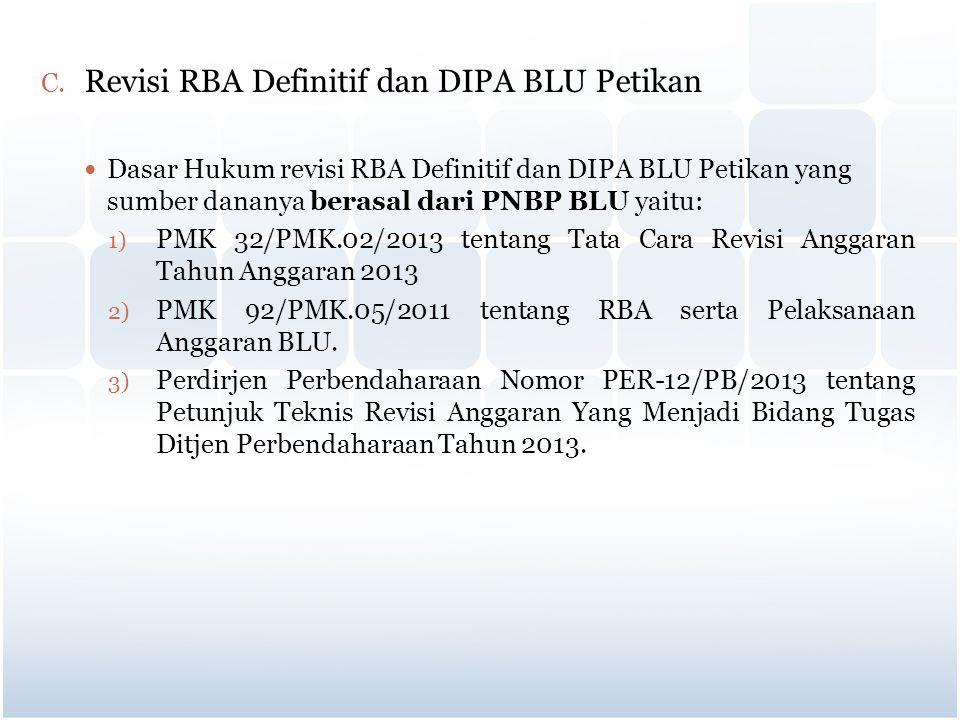 Revisi RBA Definitif dan DIPA BLU Petikan