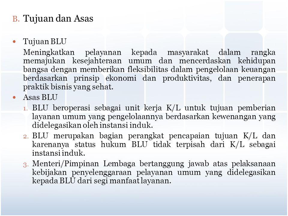 Tujuan dan Asas Tujuan BLU