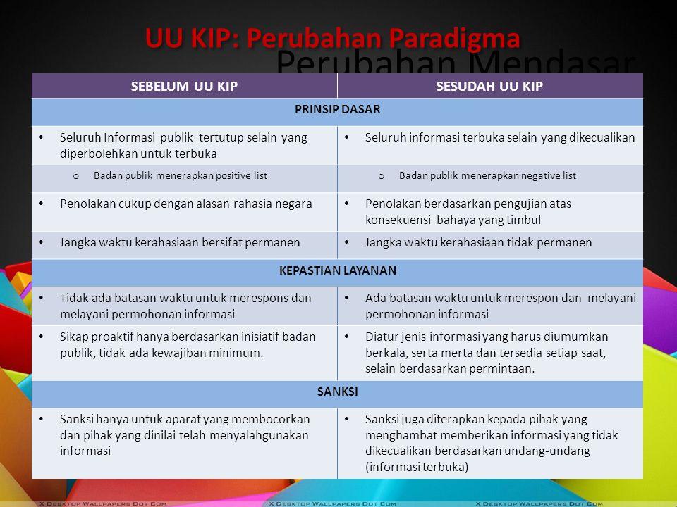 Perubahan Mendasar UU KIP: Perubahan Paradigma SEBELUM UU KIP