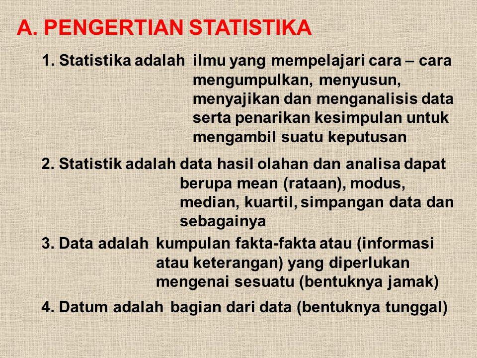 A. PENGERTIAN STATISTIKA