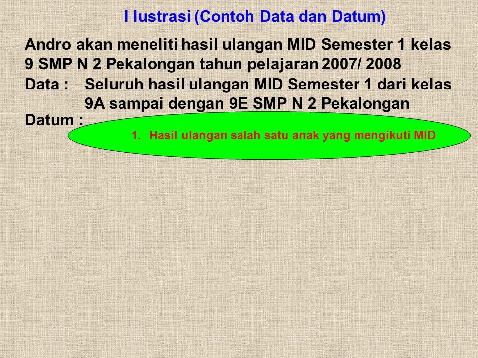 I lustrasi (Contoh Data dan Datum)