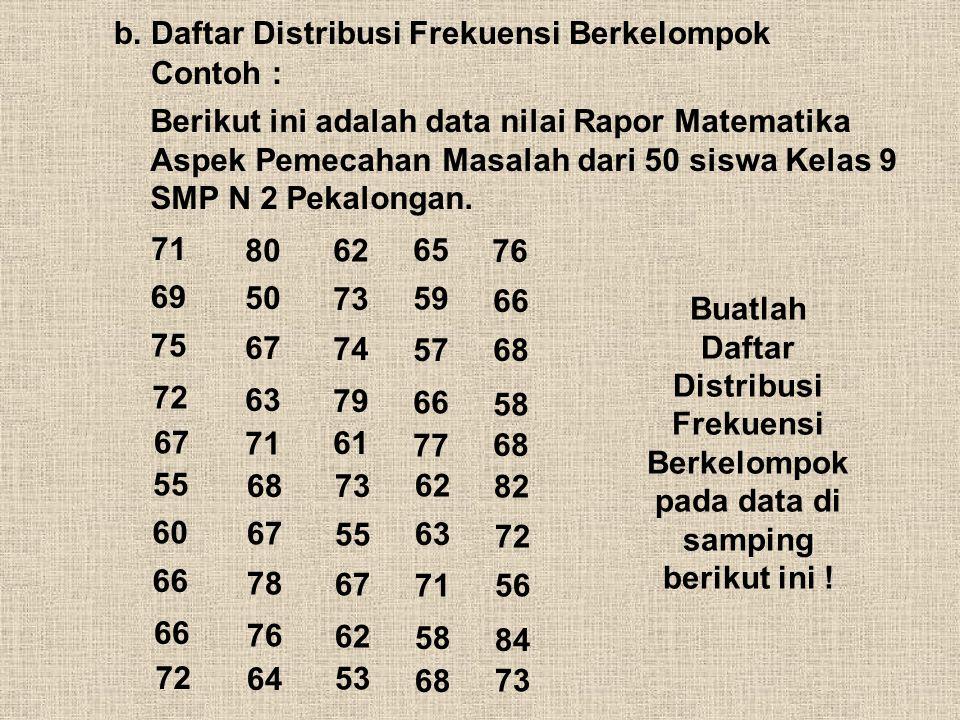 b. Daftar Distribusi Frekuensi Berkelompok
