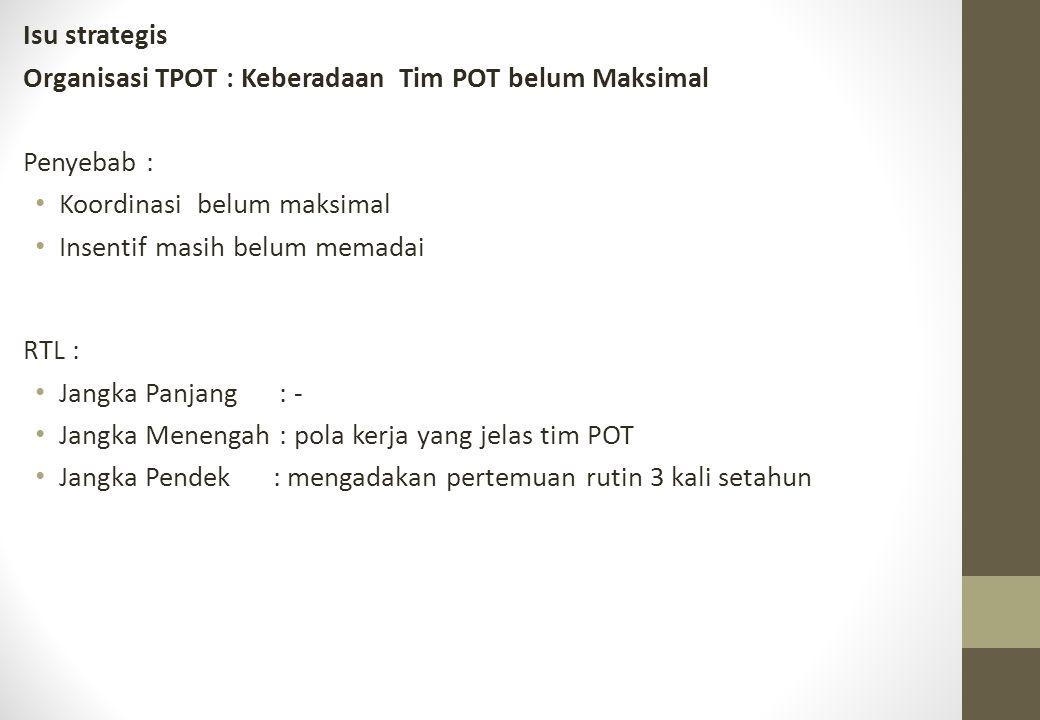 Isu strategis Organisasi TPOT : Keberadaan Tim POT belum Maksimal. Penyebab : Koordinasi belum maksimal.
