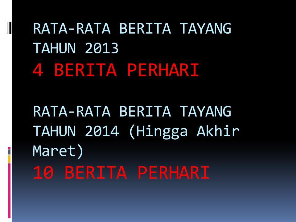 RATA-RATA BERITA TAYANG TAHUN 2013 4 BERITA PERHARI RATA-RATA BERITA TAYANG TAHUN 2014 (Hingga Akhir Maret) 10 BERITA PERHARI